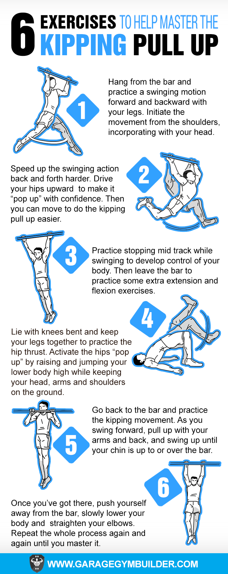 6 steps to the perfect kipping pull up