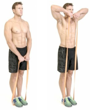 resistance bands exercises for beginners garage gym builder