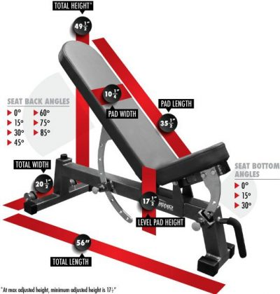 Legend Fitness 3 Way Utility Bench Specs