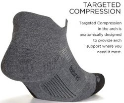 Feetures Targeted Compression
