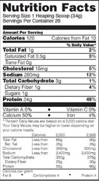 Optimal Nutrition Gold Standard Nutritional Facts