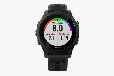 Watches and Activity Trackers