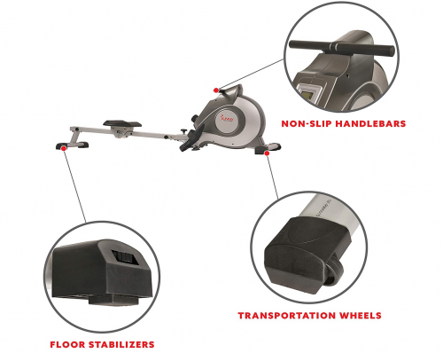 Sunny Health & Fitness SF-RW5515 Magnetic Rowing Machine Specs 2