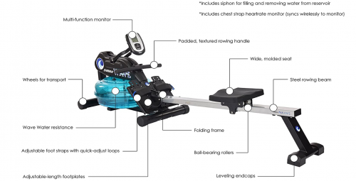 Stamina 'New and Improved' Elite Wave Water Rower specs