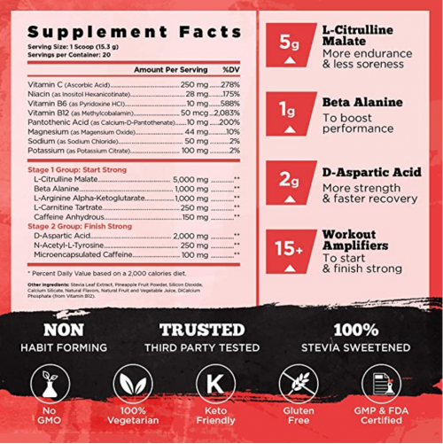 VINTAGE BLAST - The First 2-Stage Pre-Workout Supplement
